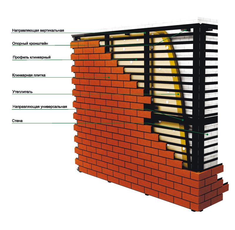 Фасад из клинкерной плитки, система навесных вентилируемых фасадов Ронсон-500